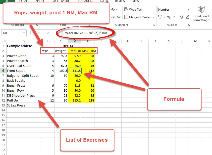 4 Methods to Calculate your Front Squat max - Christian Bosse