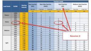 Back-Squat-How-ften-should-you-Back-Squat-load-exertion-table-session-1